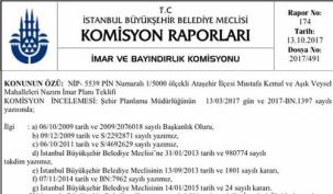 Mustafa Kemal'e CHP darbesi